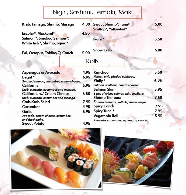 Nigiri, Sashimi and Roll